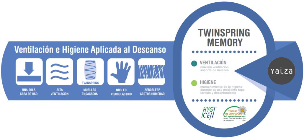 colchon de muelles y viscoelastica twinspring