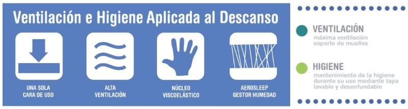colchon viscoelastico higiénico